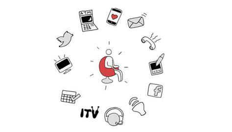 les moyens de communication images