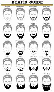 The 20 Most Popular Beard Styles