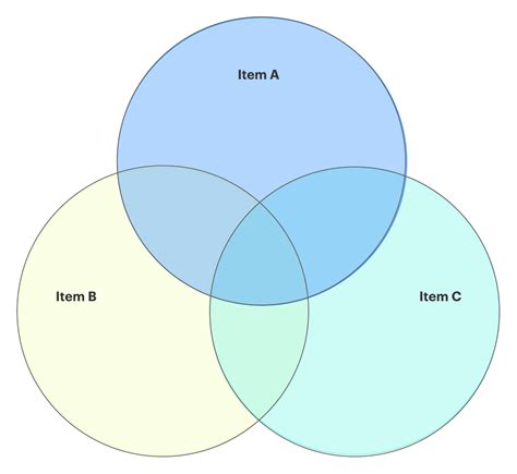 Venn Diagram On Google Docs Choice Image  How To Guide