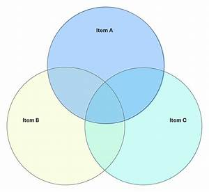 Google Docs Venn Diagram