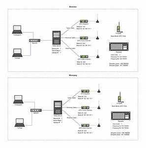 5 Ways To Make A Network Diagram Your Customers Will