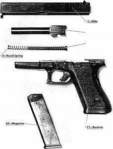 Glock 19 Gen 4 Diagram