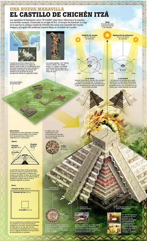 chichen itza castle visualoop