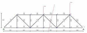 tutorial to solve truss by method of sections skyciv With reactions the free body diagram of the truss as a unified structure is