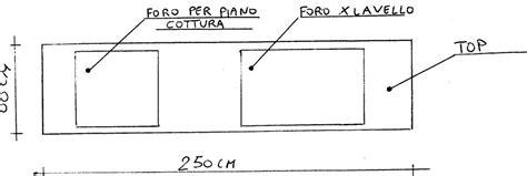 costo piano cottura costo foro rettangolare grezzo per piano cottura o lavello