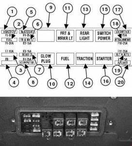Bobcat S150 - Fuse Box Diagram