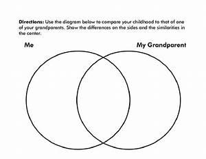 Grandparents Venn Diagram Graphic Organizer For 2nd