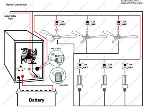 how to connect a ups in home wiring quora