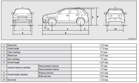 Vehicle dimensions - Specifications - Mitsubishi ASX Owner ...