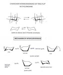 proposal cyclohexane chair boat sciartica