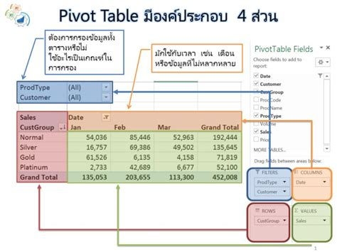 resume excel skills pivot tables slide1 general tables and pivot table