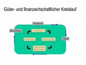 Einkommensteuer Berechnen Formel : betrieblicher gewinn ~ Themetempest.com Abrechnung