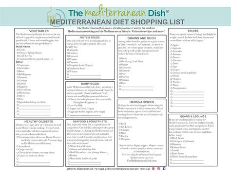 Complete Mediterranean Diet Shopping List