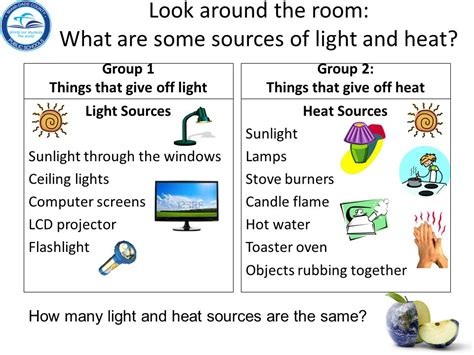 light bulbs that don t give off heat big idea 11 topic 8 heat energy and energy