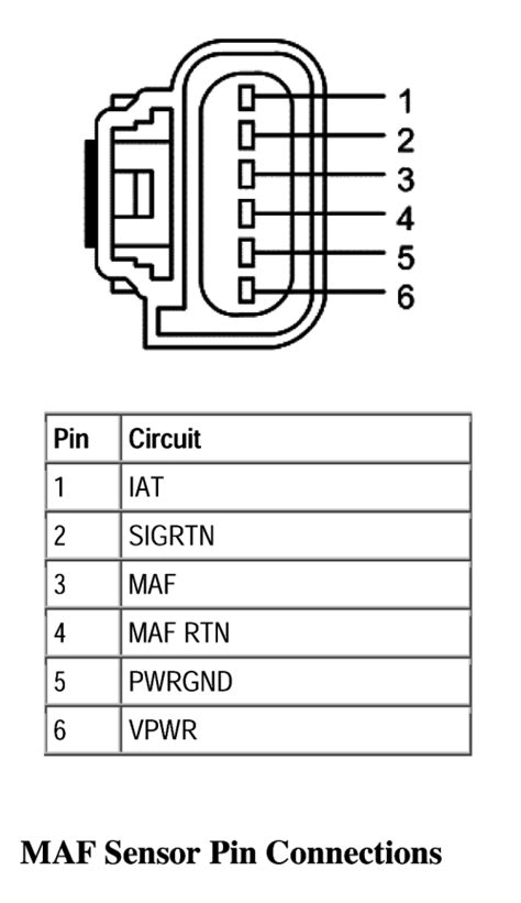 repair guides components systems mass air flow