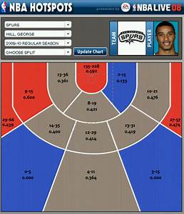 Expected Field Goal Percentage - Pounding The Rock