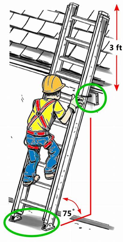 Ladder Safety Clipart Clip Cartoon Construction Secure