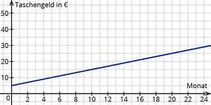 Exponentielles Wachstum Berechnen : wachstum exponentiell ~ Themetempest.com Abrechnung