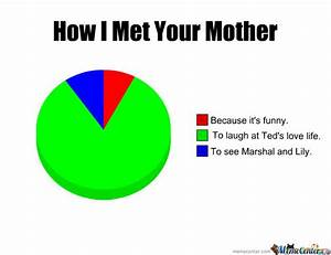 Why I Watch How I Met Your Mother By Georgia Xo