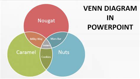 learn  create customized venn diagram  powerpoint