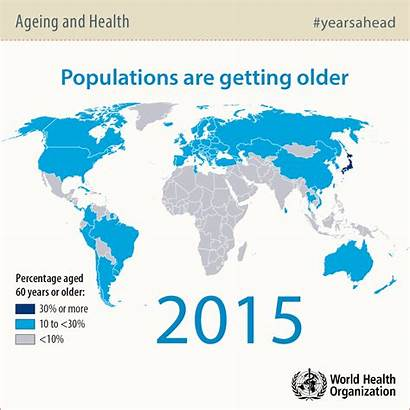 Ageing Health Older Populations Getting Population Elderly