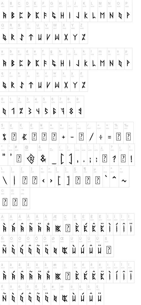ancient runes font dafontcom