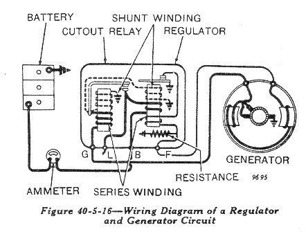 deere wiring diagram on regulator is a self contained unit and is not repairable
