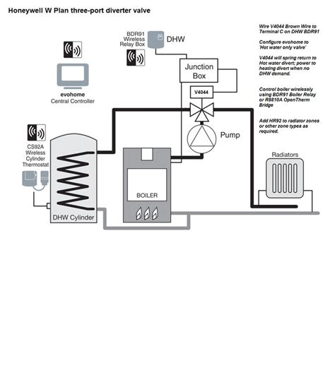 Schematic For Plan Hot Water Priority With Honeywell