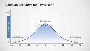 flat desig gauss bell curve powerpoint template slidemodel With bell curve powerpoint template