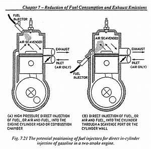 Two Stroke Engine Diagram