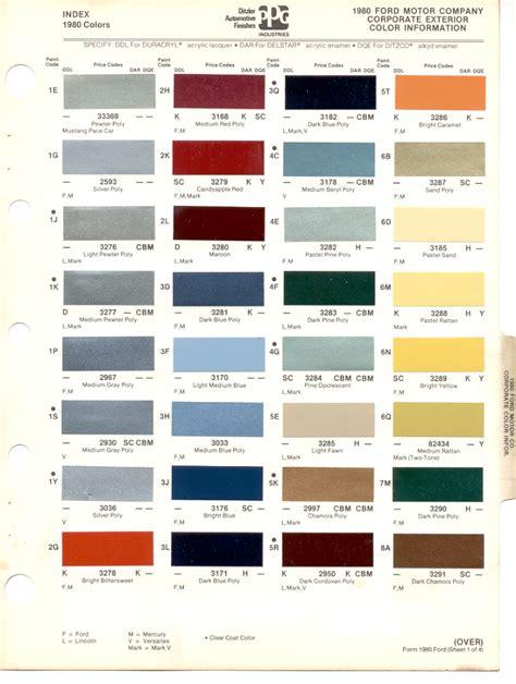 home interior design sles 28 ppg paint colors green sportprojections com