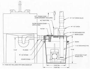 Washing Machine Overhead Drainage - Plumbing