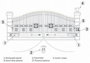 Articulated Gate Operator Linear Arm Automatic Swing Gate
