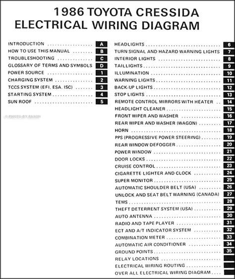 1986 Toyotum Wiring Diagram by 1986 Toyota Cressida Wiring Diagram Manual Original