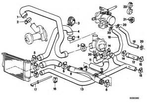 similiar bmw i engine diagram keywords bmw engine cooling system diagram bmw e46 engine 2001 bmw x5 engine