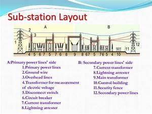 Electrical And Electronics Study Portal  Substation Equipment U0026 39 S And Functions