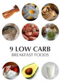 Low Carb Breakfast Food
