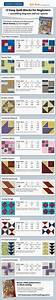 Infographic  12 Quilt Blocks For Beginners With Diagrams