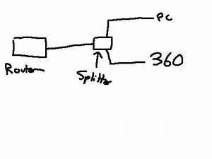 Ethernet Splitting