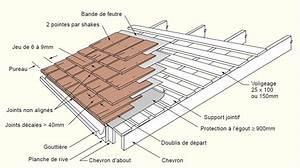 la cabane de prout et nonosse couverture en bardeaux de With photo de plan de maison 1 bardeaux de cadre