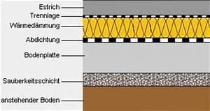 Bodenplatte Aufbau Altbau : wissenszentrum energie boden gegen erdreich ~ Lizthompson.info Haus und Dekorationen