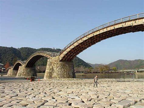 Populārākie tilti pasaulē. - Spoki