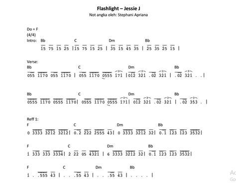 chord keyboard lagu rohani chord lagu monita kekasih sejati lirik lagu rohani who am i the knownledge chord lagu