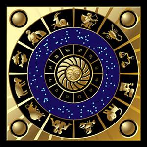 How To Write An Astrological Chart