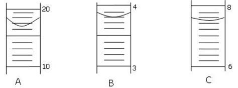 Reading A Graduated Cylinder Worksheet Worksheets For All  Download And Share Worksheets Free