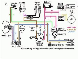 2002 Harley Sportster Wiring Diagram Efcaviation Motorcycle 15 D16y8 Engine Wire Harness Diagram