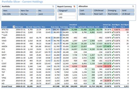 mutual fund tracker  excel template investing post