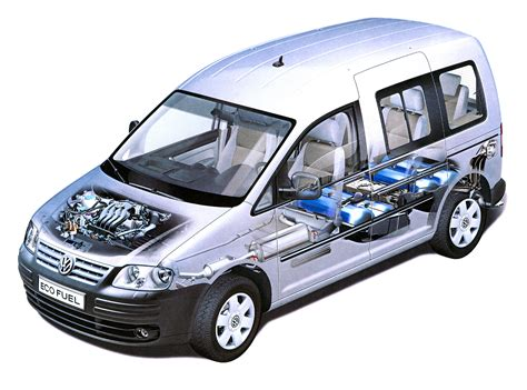 Eco Fuel by Caddy Ecofuel Volkswagen Transportbilar