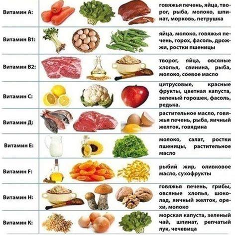 alimenti con vitamine e contenuto di vitamine negli alimenti rowland98