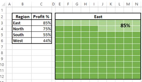 advanced excel waffle chart
